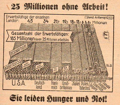 Weimar pamphlet Volk in Rot326
