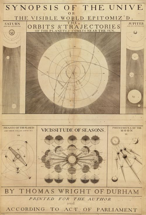 Maps Wright synopsis of the universe