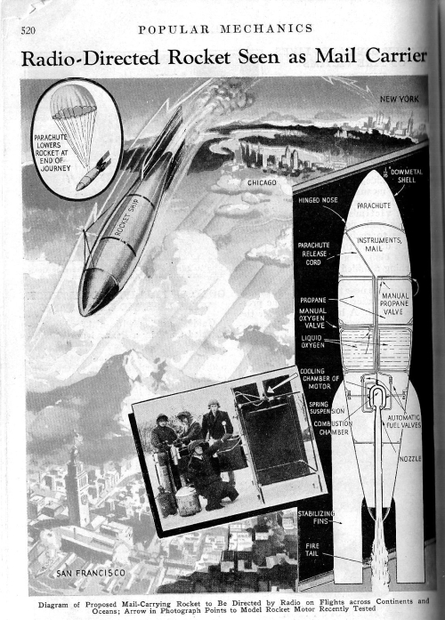 Pop MEch 1934 Rocket Mail