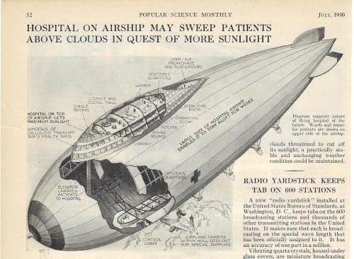 Cross section 1930 hospital airship