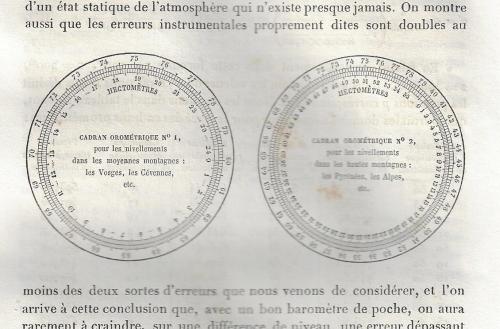 CR 1874 altimeter