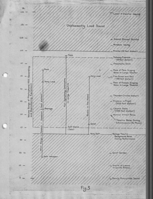 RCA Photophone Recording Sysytem 1932 _1__0009