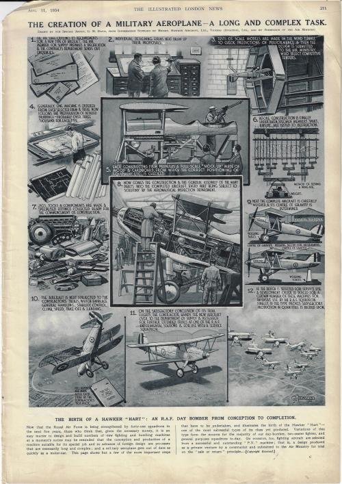 Dataviz Hawker HArt aircraft 1934