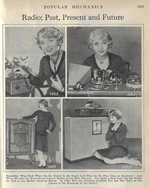 Pop Mech 1929 radio of the future
