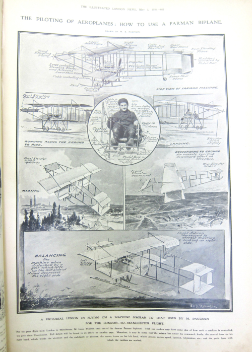 Dataviz how to fly farman 1910