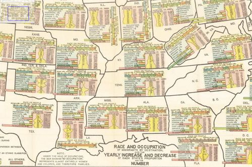 Alien map middle US
