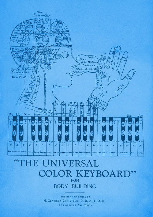 Poster 6 Color Keyboard