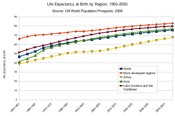 us Life Expectancy Graph Life Expectancy--map
