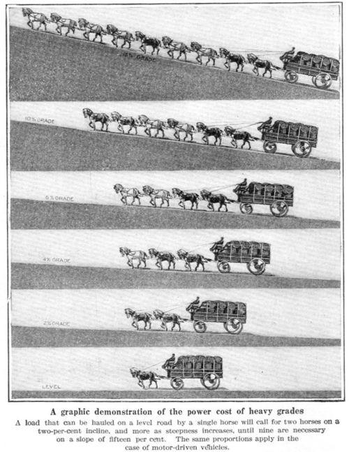 Scientific American, January 5, 1918