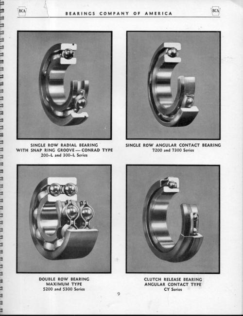 Ball bearings709