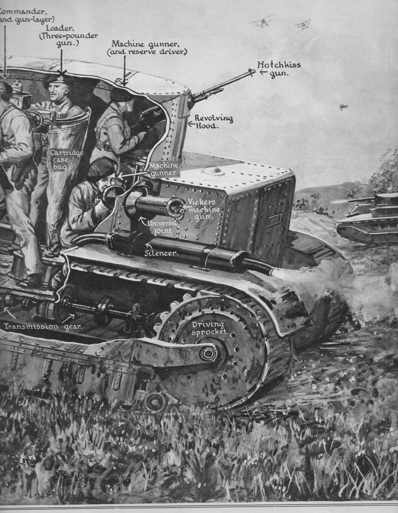 Modern Tank Schematics Schematic Diagrams Merkava Jf Ptak Science Books Cut Away British Vickers Medium Armor