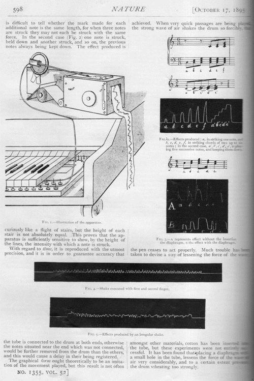 Piano graphics756