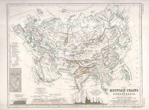 Geological mountain ranges933