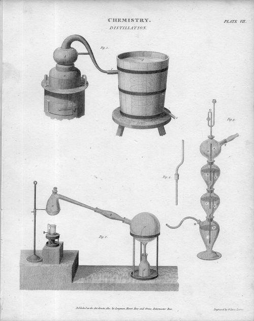 Chremistry--distillation067