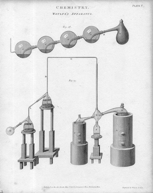 Chremistry--wolfe's apparatus b065