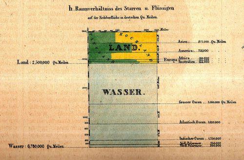 Maps dataviz land wasser detail