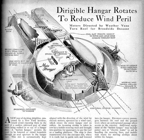 Aviation dirigible162