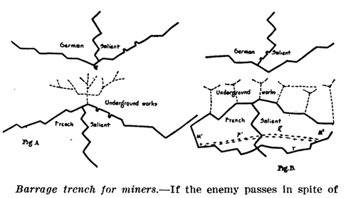 Sapper barrage trench for miners