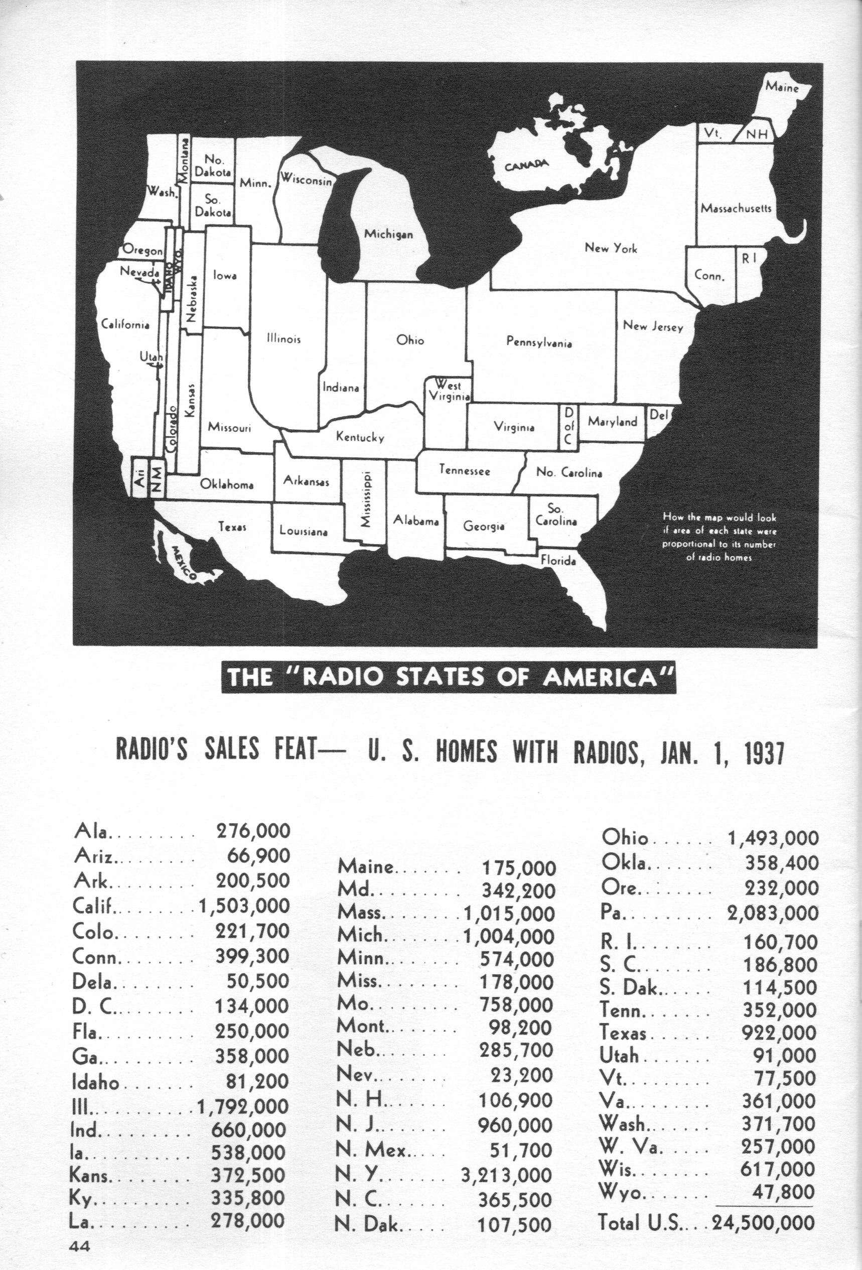 JF Ptak Science Books Unusual Maps A Weighted Radio Map Of The - Us map pi