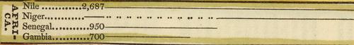 Comparative River Hilliard detail