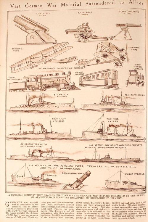 WWI Project infoogphic German surrendered goods