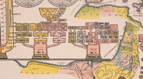 Maps dataviz chronology