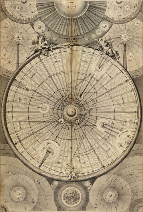 Map celestial