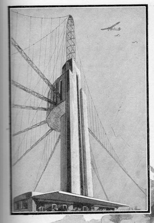 Pop mech future 1928 cable mail680