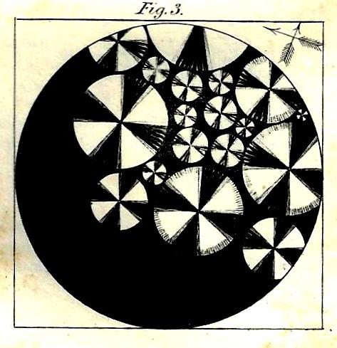 Phil Mag 1853 detail