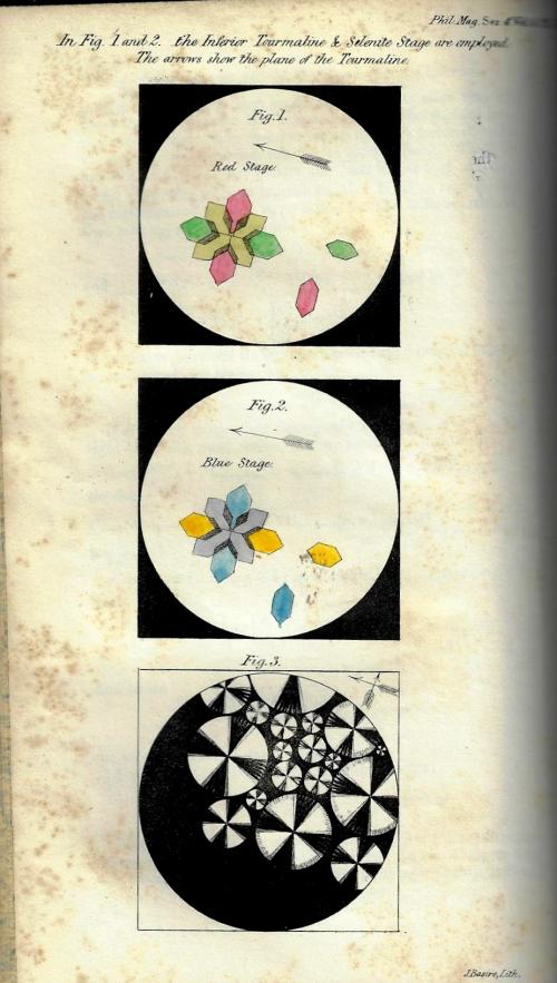 Phil Mag 1853