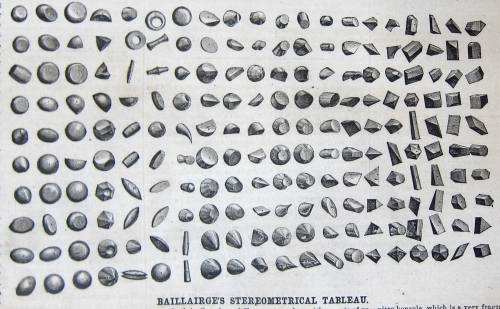Sci American 1872 Baillairge Stereometrical