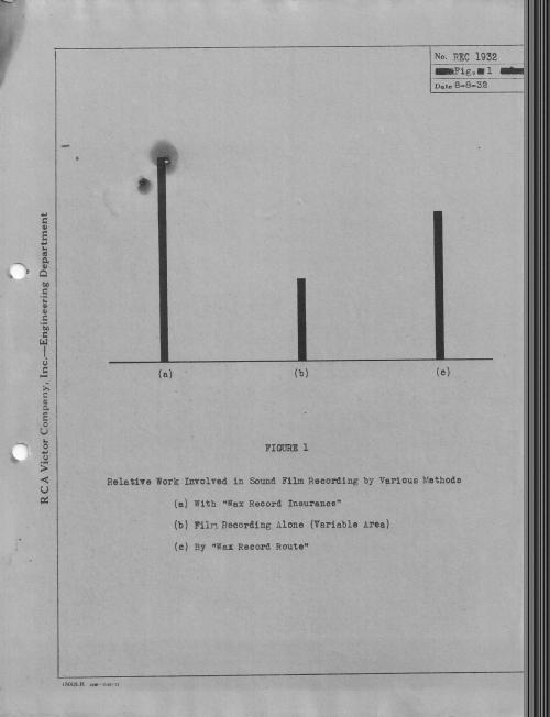RCA Photophone Recording Sysytem 1932 _1__0007