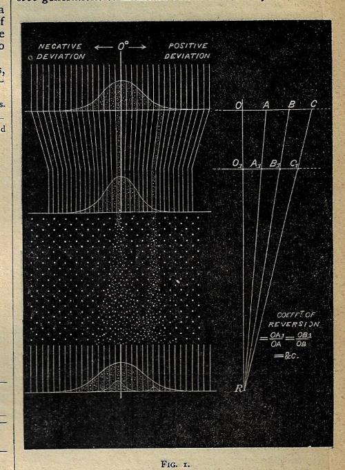 Galton 1877 regression _1_