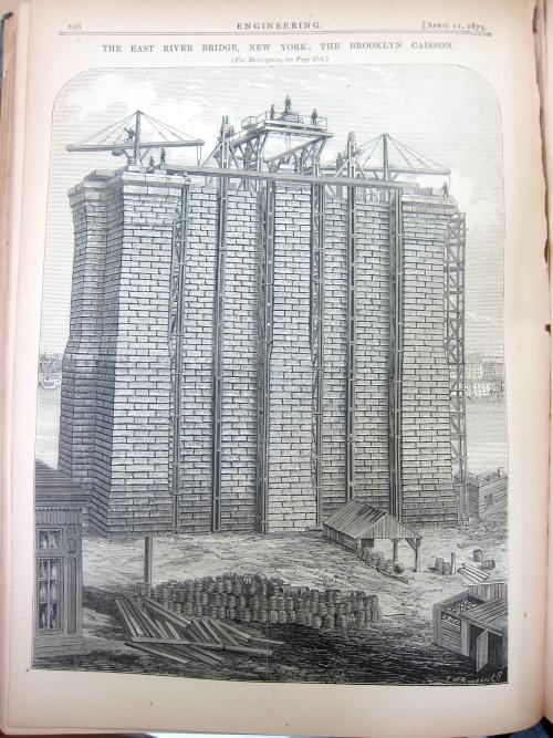 Engineering 1873 Brooklyn Bridge