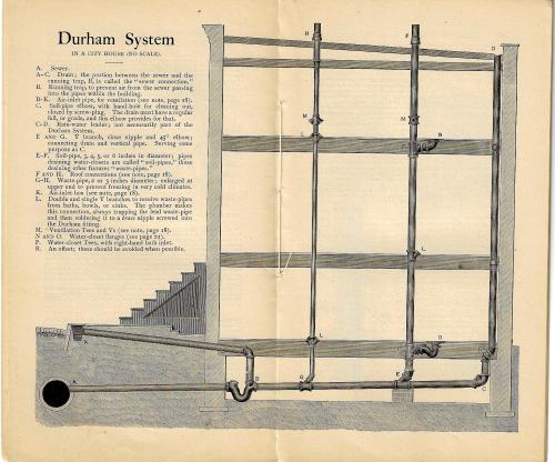 Durham drainage _1_