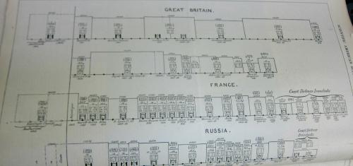 Dataviz naval power _2_ 1903