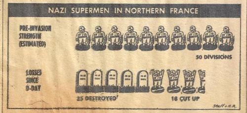 PM 1944 Carton Nazio losses _2_