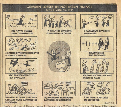 PM 1944 Cartoon Nazi losses _1_