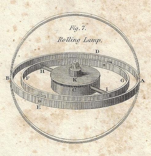 Rolling lamp 1809 detail