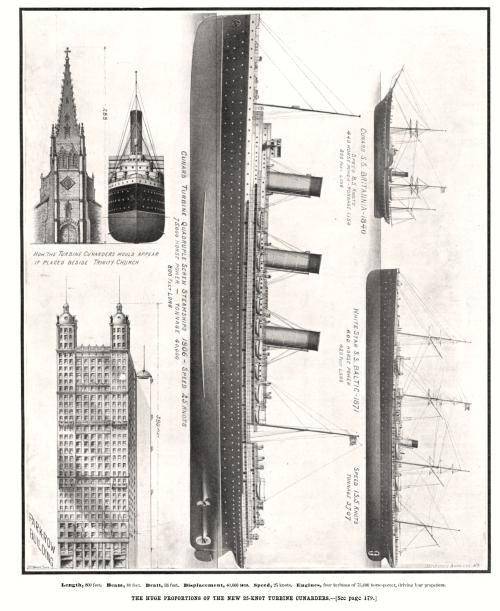 Sci Am 1904 Ship skyline