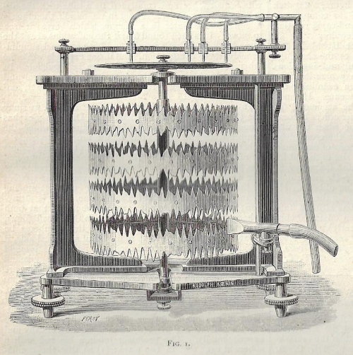 Nature 1881 Konig Wave Siren