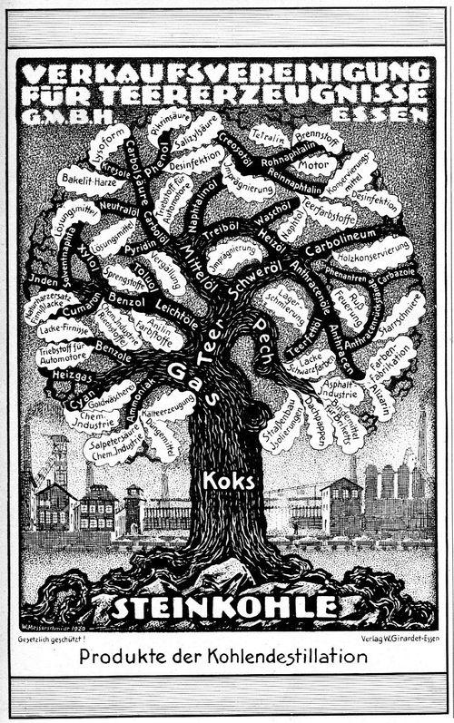 Coal tree519