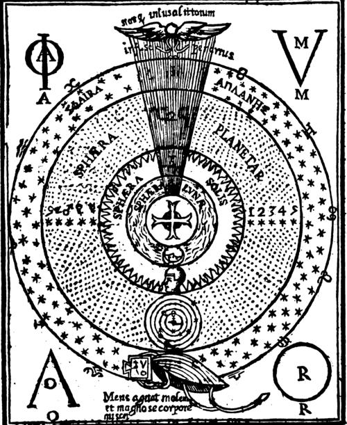 Kircher_oedipus_aegyptiacus_1_cosmos