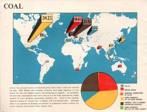 Maps--battle supplies695