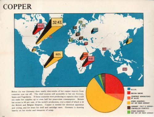 Maps--battle supplies703