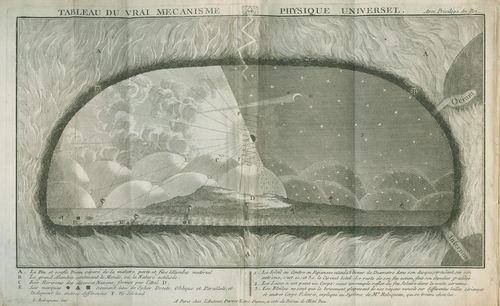 Rabinqueau plate