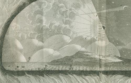 Rabinqueau plate detail