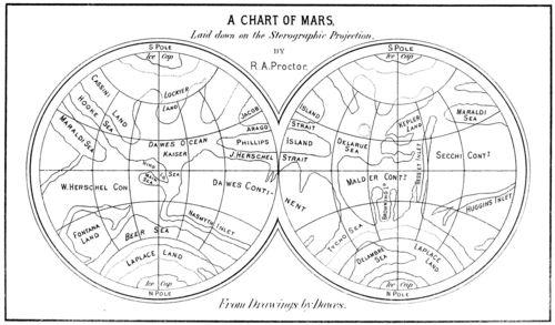 Mars Proctor 1868