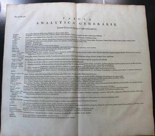 Kircher tabula resolutoria