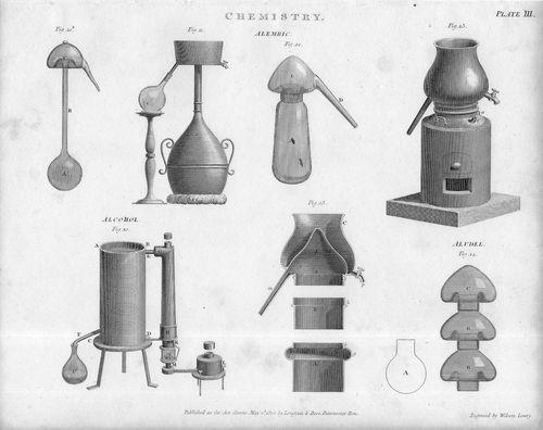 Chremistry--alembics 1802 Rees063